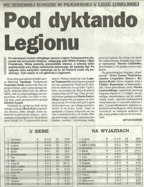 1999 - podsumowanie